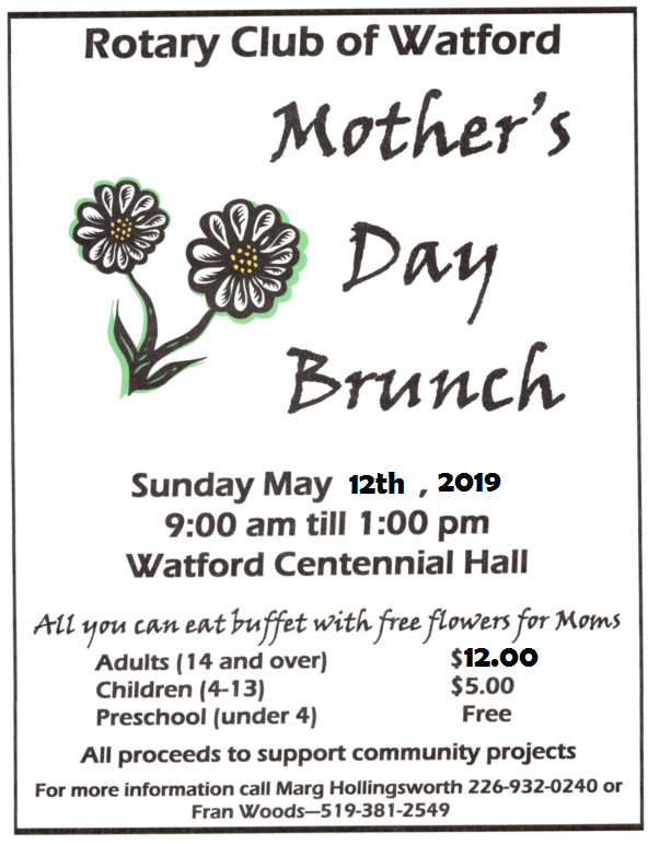 Mothers Day Brunch Flyer 2019